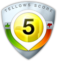 Tellows Score 5 zu 02124092180